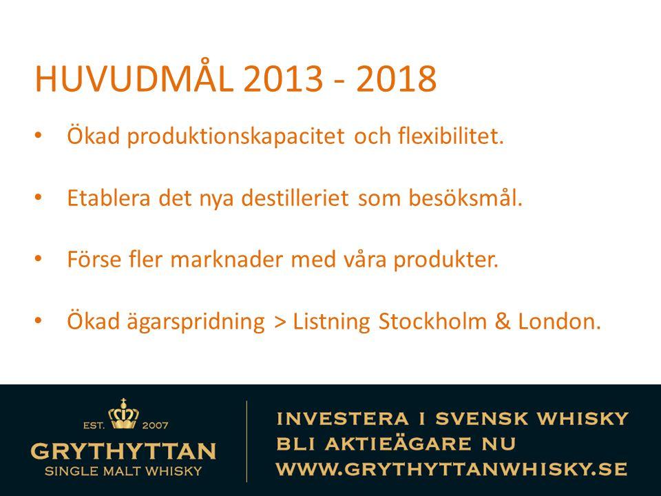 HUVUDMÅL 2013 - 2018 • Ökad produktionskapacitet och flexibilitet. • Etablera det nya destilleriet som besöksmål. • Förse fler marknader med våra prod