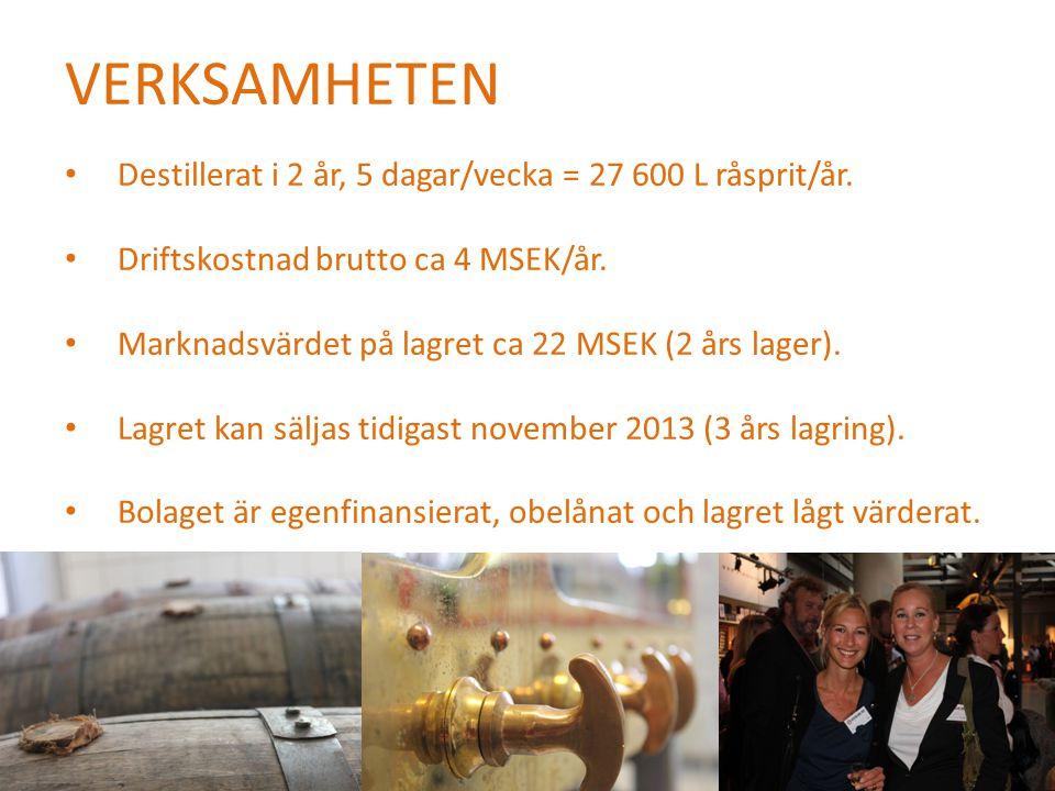 VERKSAMHETEN • Destillerat i 2 år, 5 dagar/vecka = 27 600 L råsprit/år. • Driftskostnad brutto ca 4 MSEK/år. • Marknadsvärdet på lagret ca 22 MSEK (2
