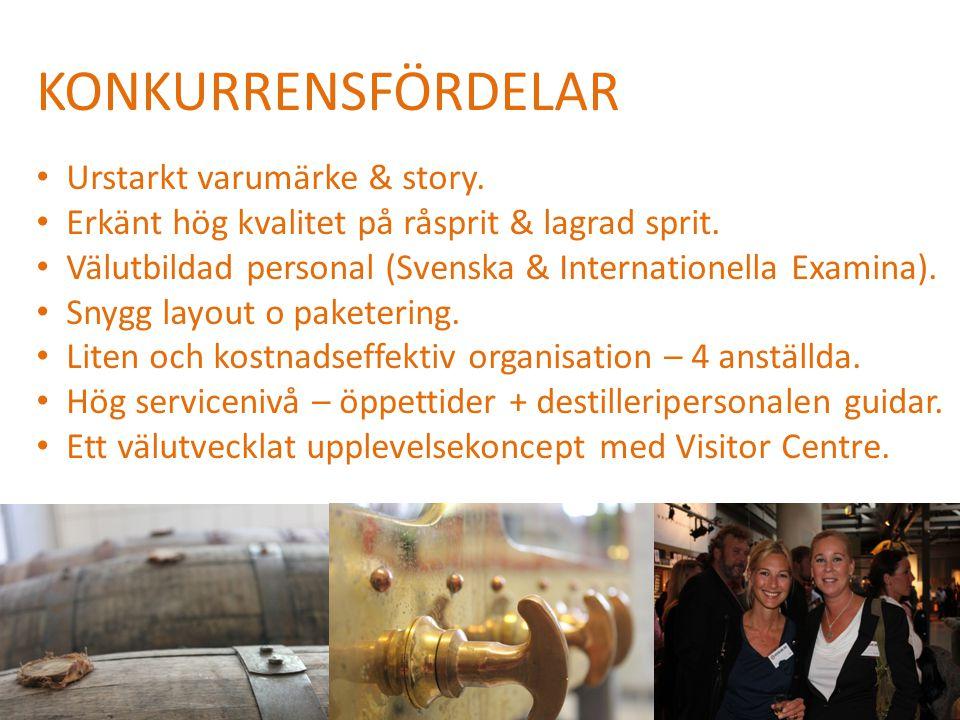 KONKURRENSFÖRDELAR • Urstarkt varumärke & story. • Erkänt hög kvalitet på råsprit & lagrad sprit. • Välutbildad personal (Svenska & Internationella Ex