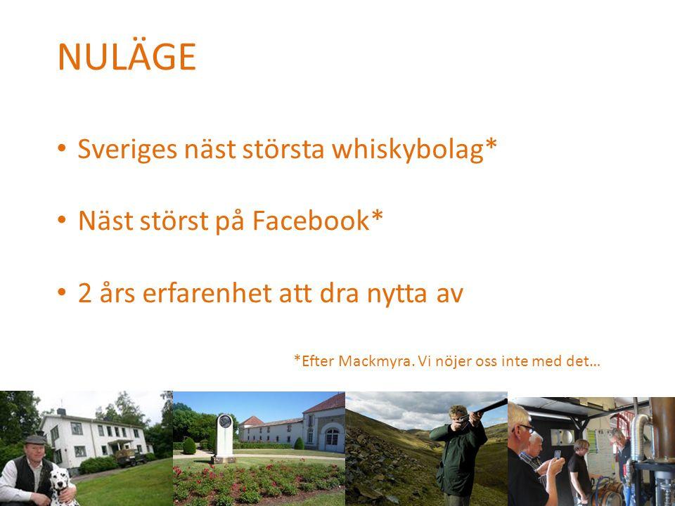 NULÄGE • Sveriges näst största whiskybolag* • Näst störst på Facebook* • 2 års erfarenhet att dra nytta av *Efter Mackmyra. Vi nöjer oss inte med det…