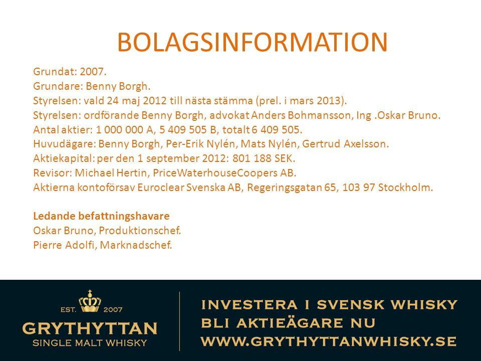 BOLAGSINFORMATION Grundat: 2007. Grundare: Benny Borgh. Styrelsen: vald 24 maj 2012 till nästa stämma (prel. i mars 2013). Styrelsen: ordförande Benny