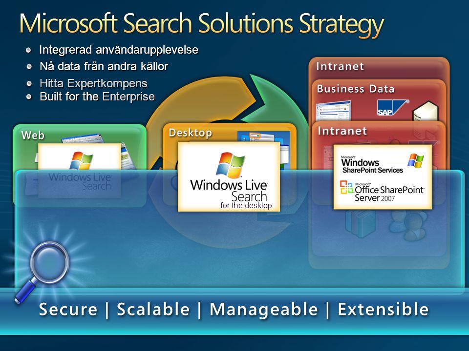 for the desktop Nå data från andra källor Hitta Expertkompens Built for the Enterprise Integrerad användarupplevelse
