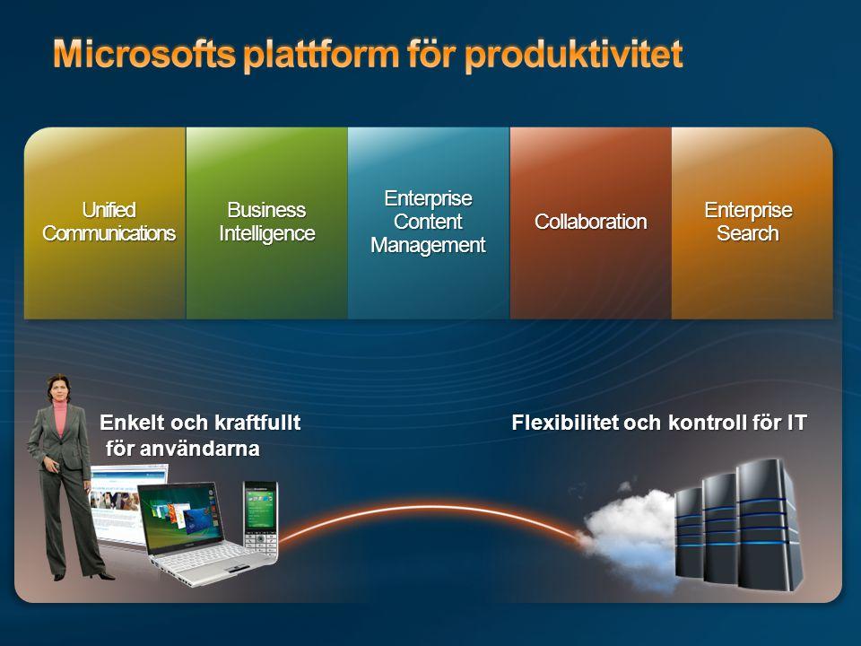 Flexibilitet och kontroll för IT Enkelt och kraftfullt för användarna Unified Communications Business Intelligence Enterprise Content Management Collaboration Enterprise Search