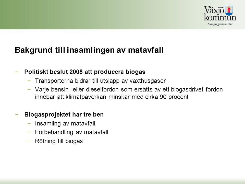 Bakgrund till insamlingen av matavfall −Politiskt beslut 2008 att producera biogas −Transporterna bidrar till utsläpp av växthusgaser −Varje bensin- e