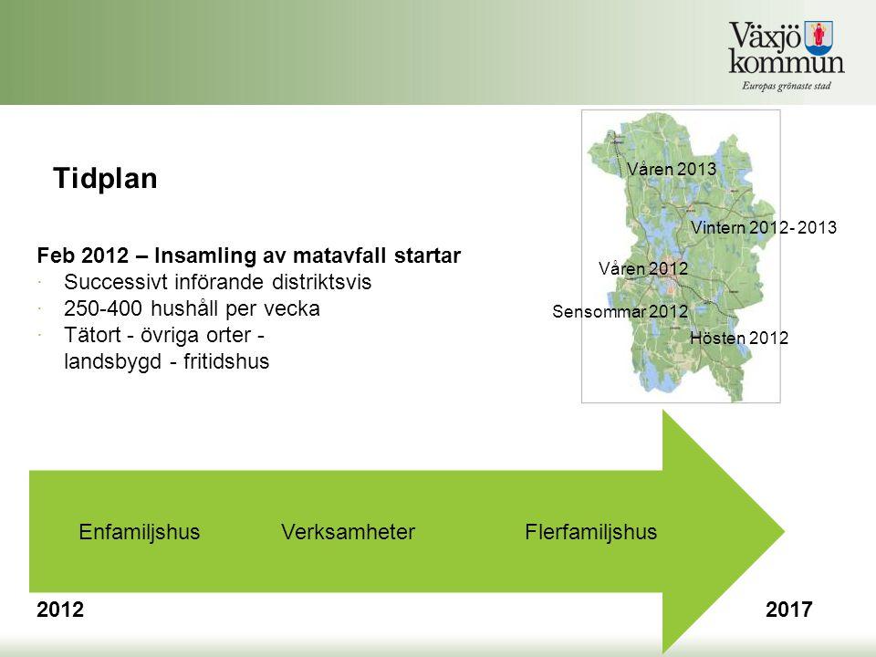 Tidplan Feb 2012 – Insamling av matavfall startar ∙Successivt införande distriktsvis ∙250-400 hushåll per vecka ∙Tätort - övriga orter - landsbygd - f