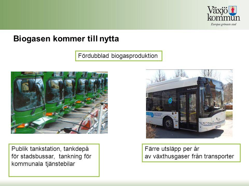 Fördubblad biogasproduktion Publik tankstation, tankdepå för stadsbussar, tankning för kommunala tjänstebilar Färre utsläpp per år av växthusgaser frå