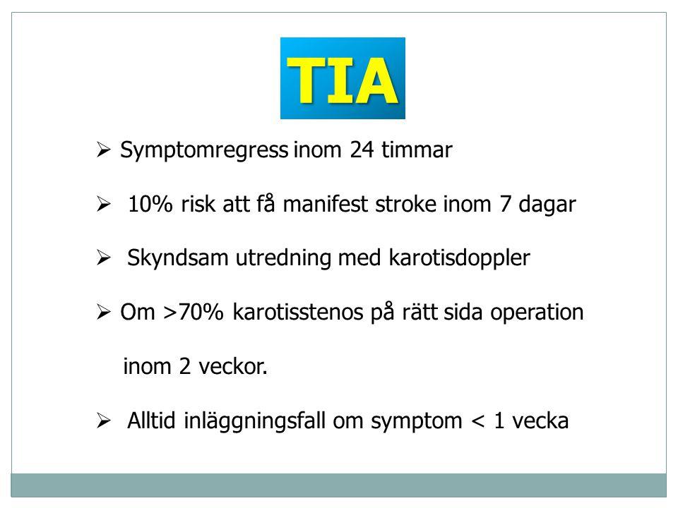 TIA  Symptomregress inom 24 timmar  10% risk att få manifest stroke inom 7 dagar  Skyndsam utredning med karotisdoppler  Om >70% karotisstenos på