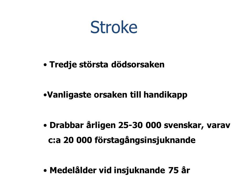 Stroke • Tredje största dödsorsaken •Vanligaste orsaken till handikapp • Drabbar årligen 25-30 000 svenskar, varav c:a 20 000 förstagångsinsjuknande •