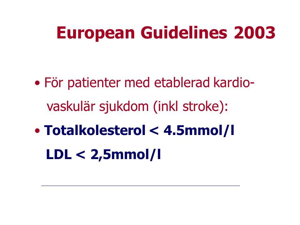 European Guidelines 2003 • För patienter med etablerad kardio- vaskulär sjukdom (inkl stroke): • Totalkolesterol < 4.5mmol/l LDL < 2,5mmol/l