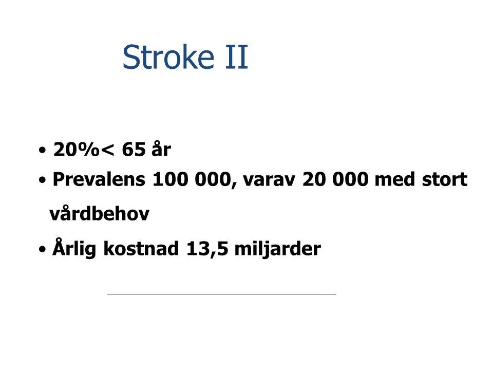 Stroke II • 20%< 65 år • Prevalens 100 000, varav 20 000 med stort vårdbehov • Årlig kostnad 13,5 miljarder