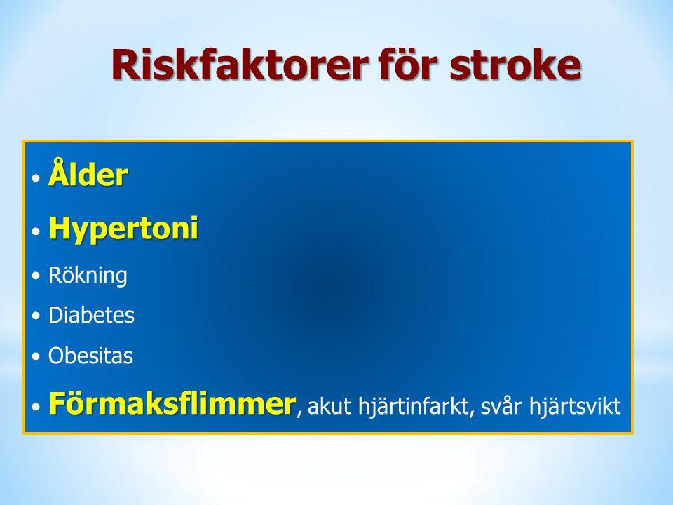 Ålder • Ålder Hypertoni • Hypertoni • Rökning • Diabetes • Obesitas Förmaksflimmer • Förmaksflimmer, akut hjärtinfarkt, svår hjärtsvikt Riskfaktorer f