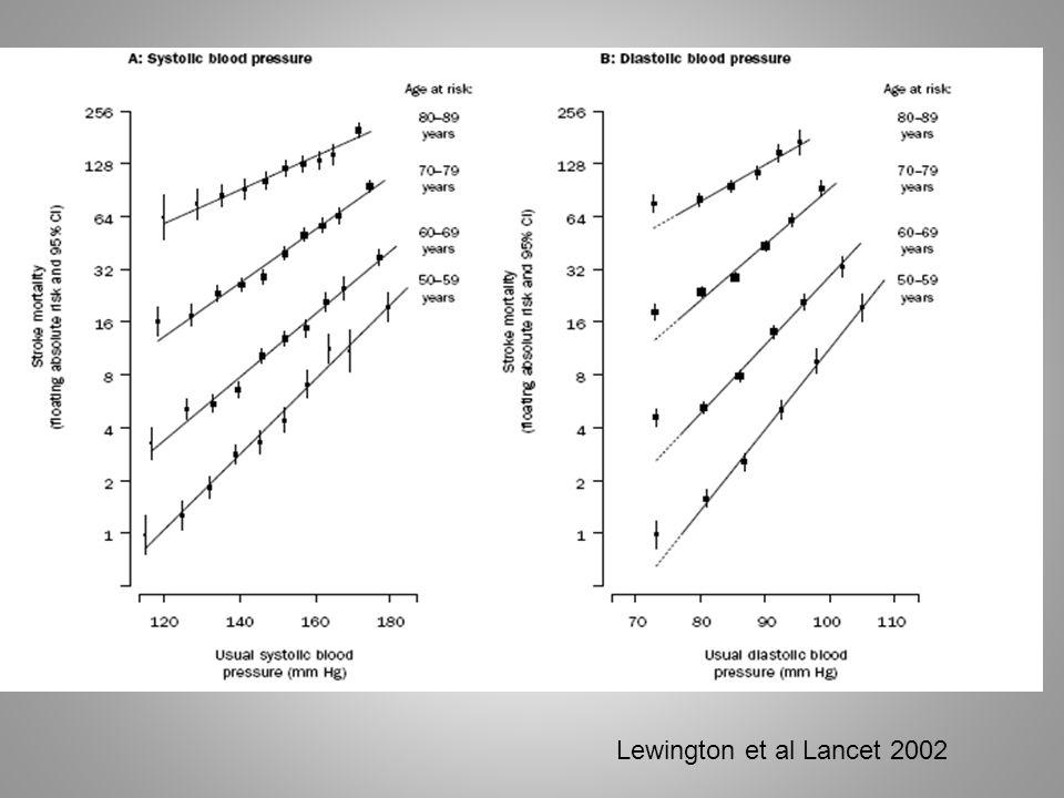 Lewington et al Lancet 2002