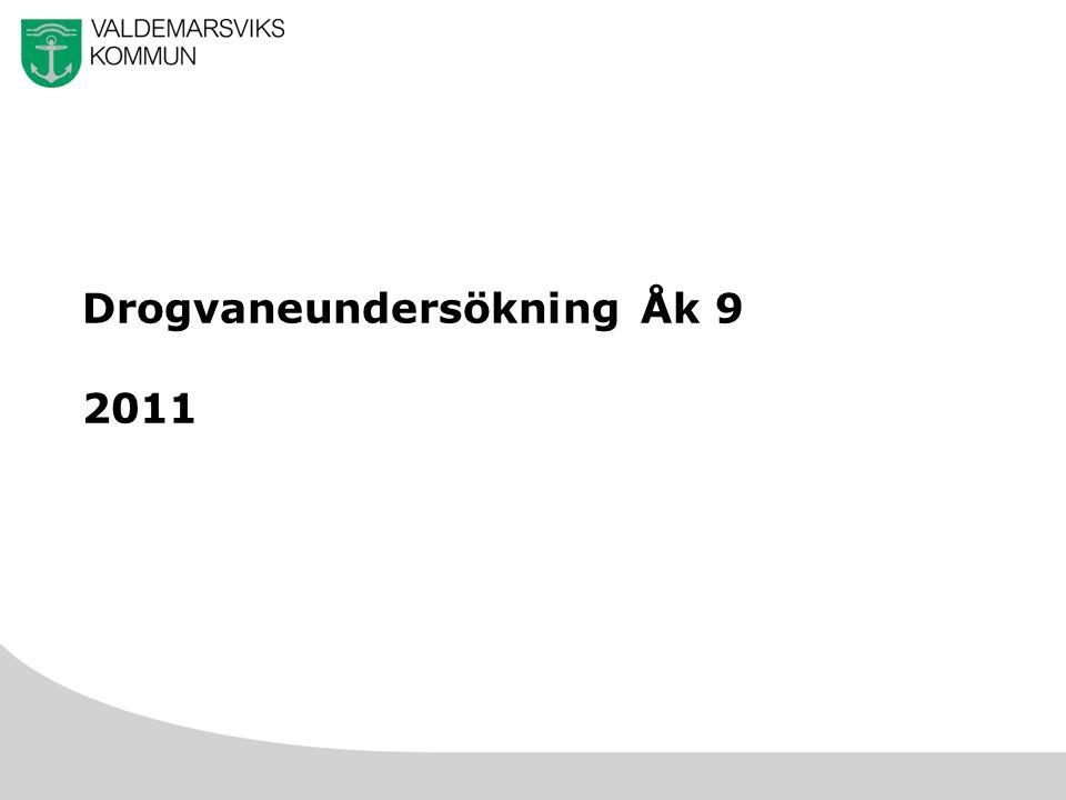 1 Drogvaneundersökning Åk 9 2011