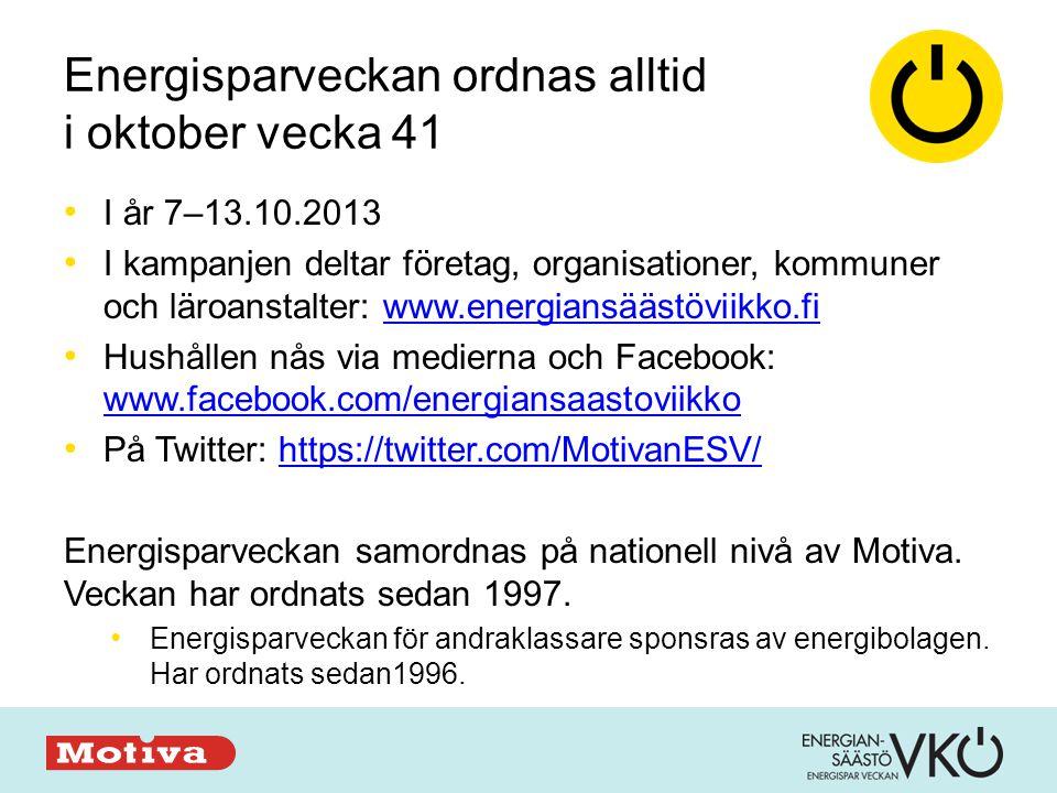 Energisparveckan ordnas alltid i oktober vecka 41 • I år 7–13.10.2013 • I kampanjen deltar företag, organisationer, kommuner och läroanstalter: www.energiansäästöviikko.fiwww.energiansäästöviikko.fi • Hushållen nås via medierna och Facebook: www.facebook.com/energiansaastoviikko www.facebook.com/energiansaastoviikko • På Twitter: https://twitter.com/MotivanESV/https://twitter.com/MotivanESV/ Energisparveckan samordnas på nationell nivå av Motiva.