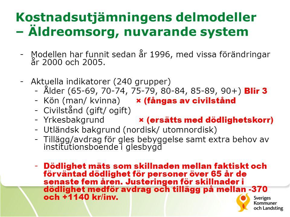Kostnadsutjämningens delmodeller – Äldreomsorg, nuvarande system -Modellen har funnit sedan år 1996, med vissa förändringar år 2000 och 2005. -Aktuell
