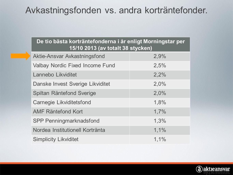 Avkastningsfonden vs. andra korträntefonder.