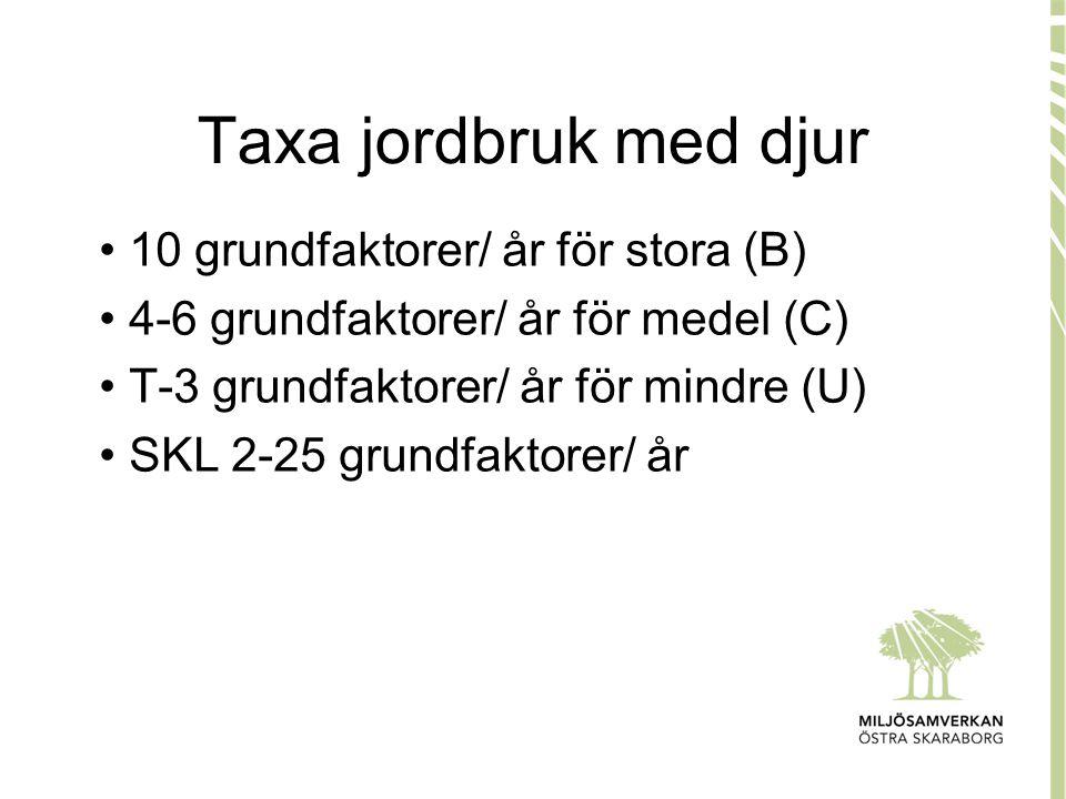 Taxa jordbruk med djur • 10 grundfaktorer/ år för stora (B) • 4-6 grundfaktorer/ år för medel (C) • T-3 grundfaktorer/ år för mindre (U) • SKL 2-25 gr