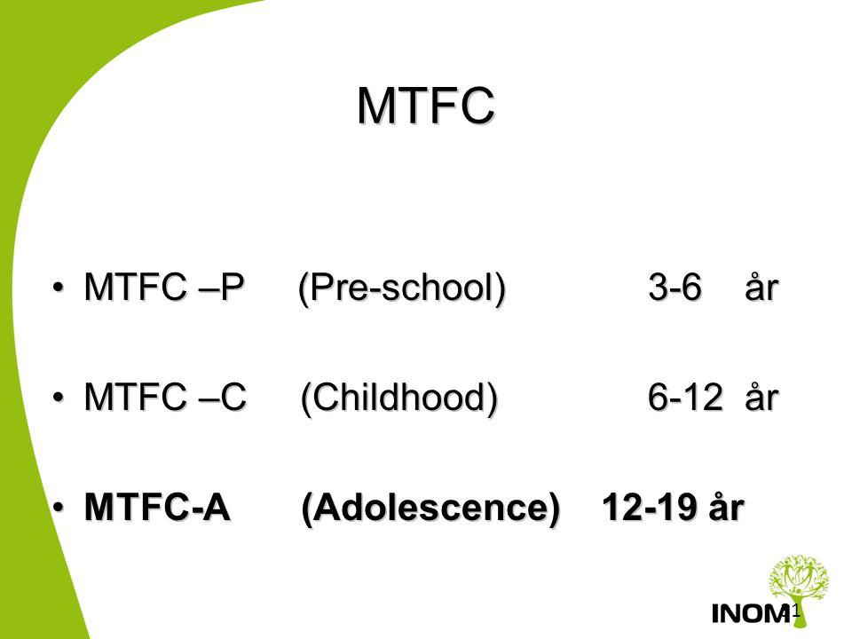 30 MTFC-Modellen Skola Familje -hem Social- tjänst ungdom Ungdoms- terapeut Bio familj Familje terapeut Samordnare Andra Färdighets tränare INOM-Famil