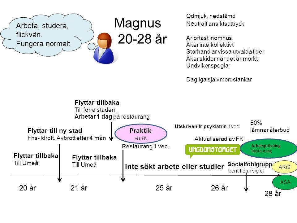 Arbeta, studera, flickvän. Fungera normalt Magnus 20-28 år Aktualiserad av FK. Ödmjuk, nedstämd N e utralt ansiktsuttryck Är oftast inomhus Åker inte