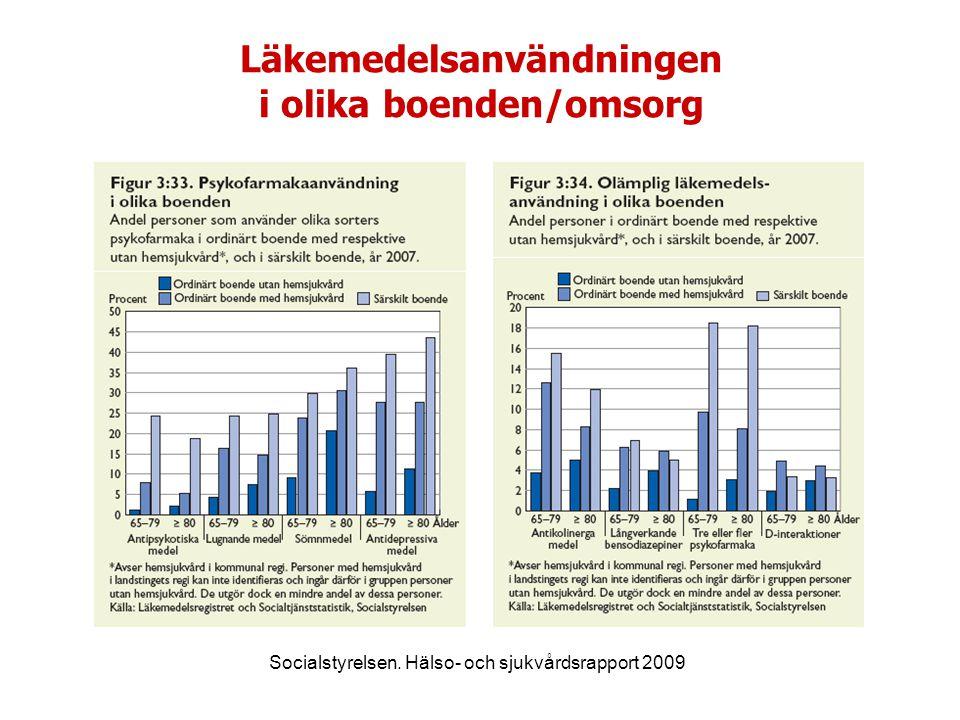 Läkemedelsanvändningen i olika boenden/omsorg Socialstyrelsen. Hälso- och sjukvårdsrapport 2009