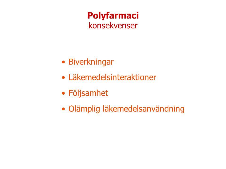 Polyfarmaci konsekvenser •Biverkningar •Läkemedelsinteraktioner •Följsamhet •Olämplig läkemedelsanvändning