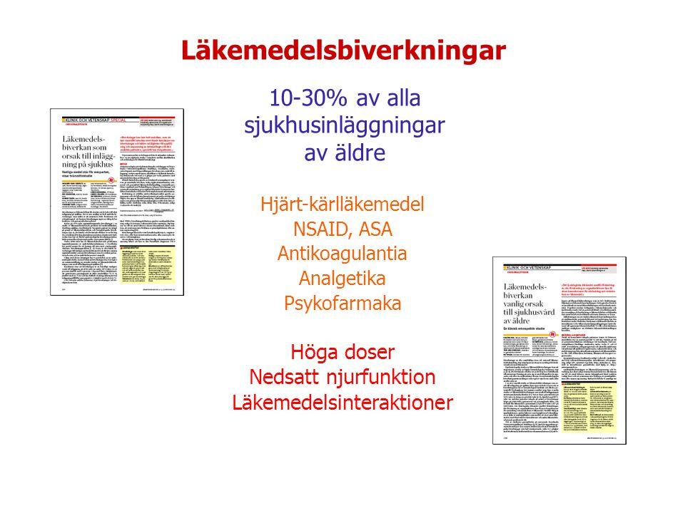 Läkemedelsbiverkningar 10-30% av alla sjukhusinläggningar av äldre Hjärt-kärlläkemedel NSAID, ASA Antikoagulantia Analgetika Psykofarmaka Höga doser N