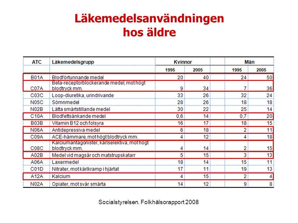 Läkemedelsanvändningen hos äldre Socialstyrelsen. Folkhälsorapport 2008