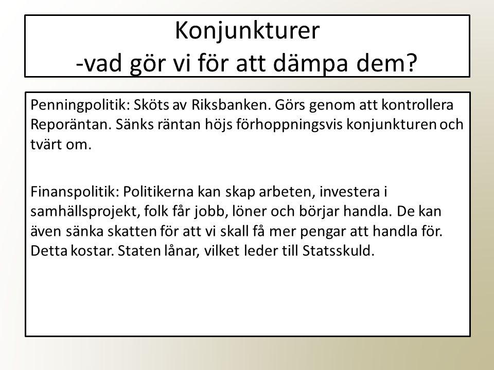 Konjunkturer -vad gör vi för att dämpa dem? Penningpolitik: Sköts av Riksbanken. Görs genom att kontrollera Reporäntan. Sänks räntan höjs förhoppnings