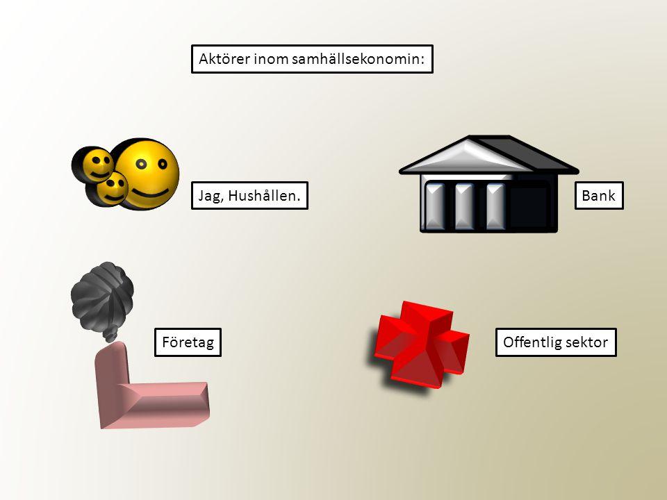 Aktörer inom samhällsekonomin: Jag, Hushållen. Företag Bank Offentlig sektor