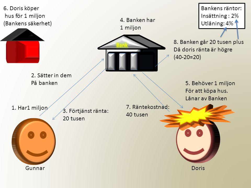 Konjunkturer -vad gör vi för att dämpa dem.Penningpolitik: Sköts av Riksbanken.