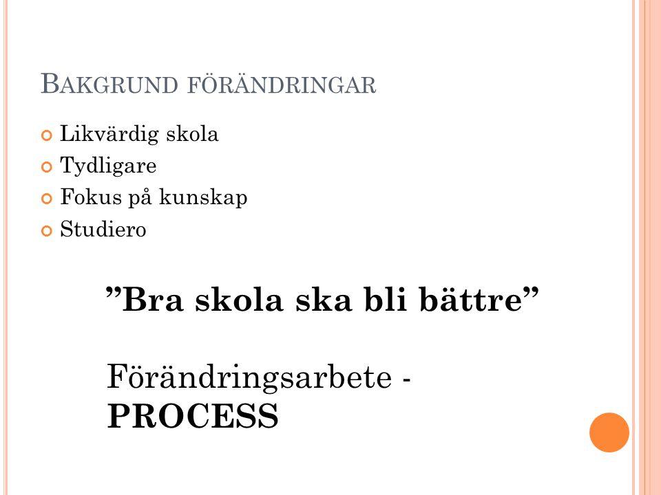 """B AKGRUND FÖRÄNDRINGAR Likvärdig skola Tydligare Fokus på kunskap Studiero """"Bra skola ska bli bättre"""" Förändringsarbete - PROCESS"""