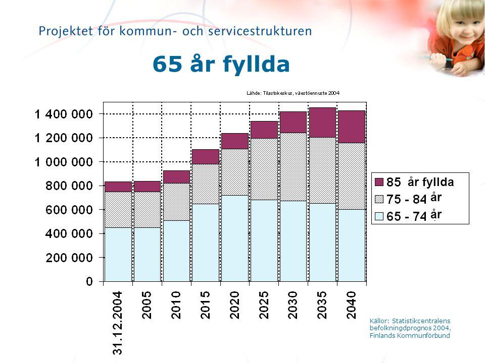 Hälso- och äldrevård, totalkostnader enl. åldersgrupp, 2002 och 2020 Åldersgrupp Meur, sammanlagt