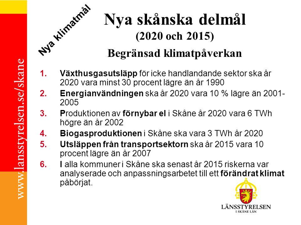 Nya skånska delmål (2020 och 2015) Begränsad klimatpåverkan 1.Växthusgasutsläpp för icke handlandande sektor ska år 2020 vara minst 30 procent lägre än år 1990 2.Energianvändningen ska år 2020 vara 10 % lägre än 2001- 2005 3.Produktionen av förnybar el i Skåne år 2020 vara 6 TWh högre än år 2002 4.Biogasproduktionen i Skåne ska vara 3 TWh år 2020 5.Utsläppen från transportsektorn ska år 2015 vara 10 procent lägre än år 2007 6.I alla kommuner i Skåne ska senast år 2015 riskerna var analyserade och anpassningsarbetet till ett förändrat klimat påbörjat.
