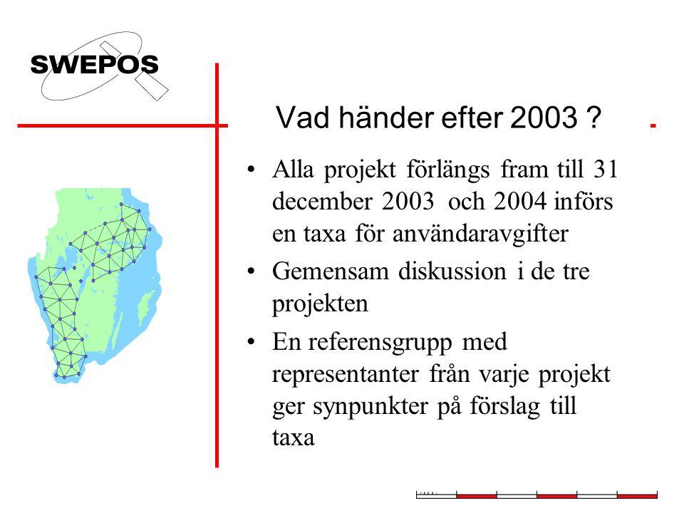 Ost-RTK - Projektinbjudan utsänd i april - Nästa Arbetsgruppsmöte i juni - Finansiering klar?