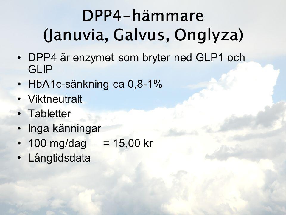 DPP4-hämmare (Januvia, Galvus, Onglyza) •DPP4 är enzymet som bryter ned GLP1 och GLIP •HbA1c-sänkning ca 0,8-1% •Viktneutralt •Tabletter •Inga känningar •100 mg/dag= 15,00 kr •Långtidsdata