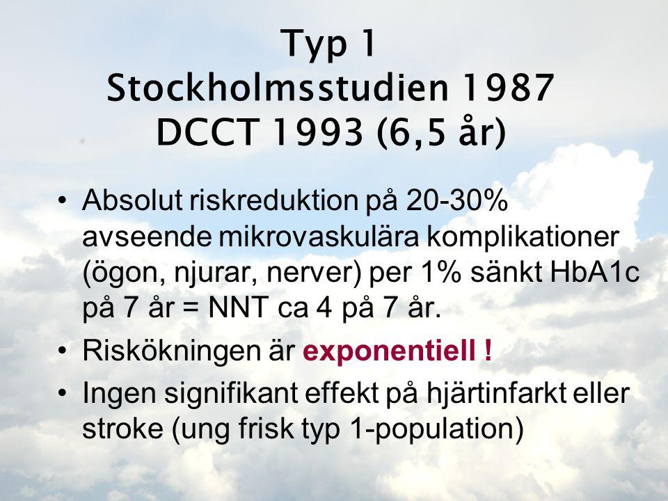Typ 1 Stockholmsstudien 1987 DCCT 1993 (6,5 år) •Absolut riskreduktion på 20-30% avseende mikrovaskulära komplikationer (ögon, njurar, nerver) per 1% sänkt HbA1c på 7 år = NNT ca 4 på 7 år.