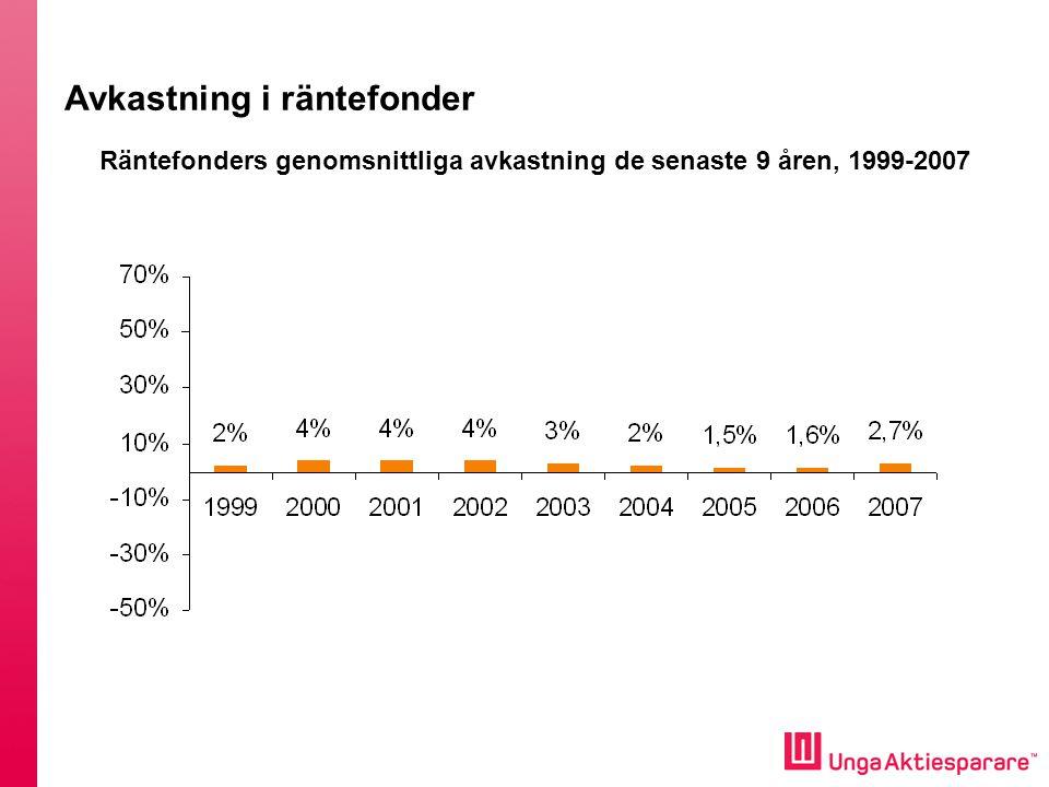 Avkastning i räntefonder Räntefonders genomsnittliga avkastning de senaste 9 åren, 1999-2007