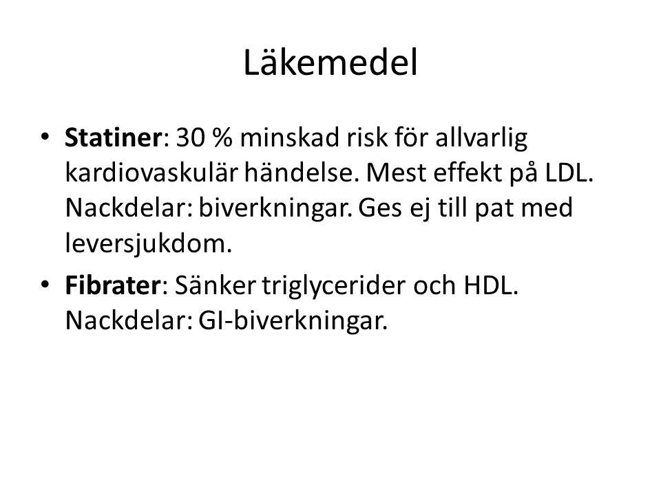 Läkemedel • Statiner: 30 % minskad risk för allvarlig kardiovaskulär händelse. Mest effekt på LDL. Nackdelar: biverkningar. Ges ej till pat med levers