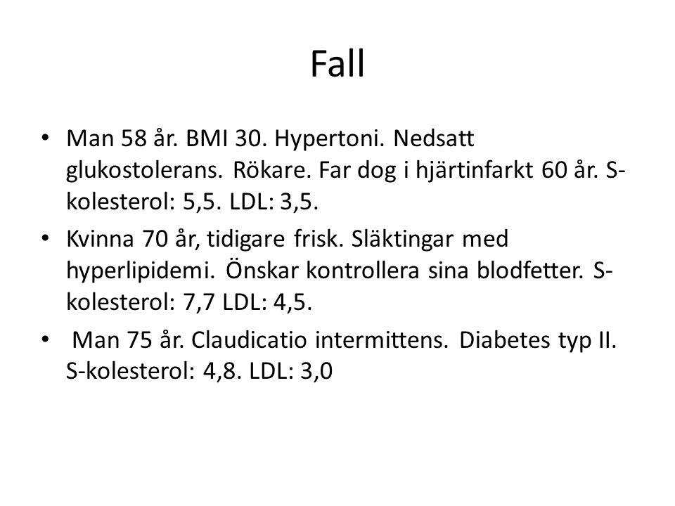 Fall • Man 58 år. BMI 30. Hypertoni. Nedsatt glukostolerans. Rökare. Far dog i hjärtinfarkt 60 år. S- kolesterol: 5,5. LDL: 3,5. • Kvinna 70 år, tidig