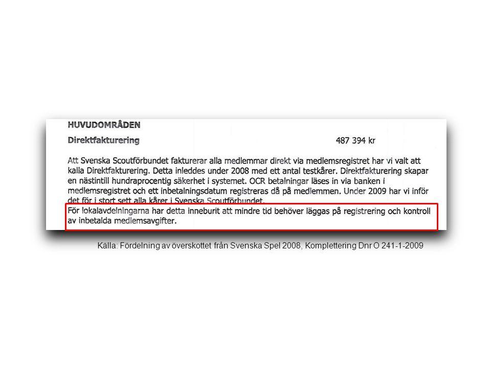 Källa: Fördelning av överskottet från Svenska Spel 2008, Komplettering Dnr O 241-1-2009