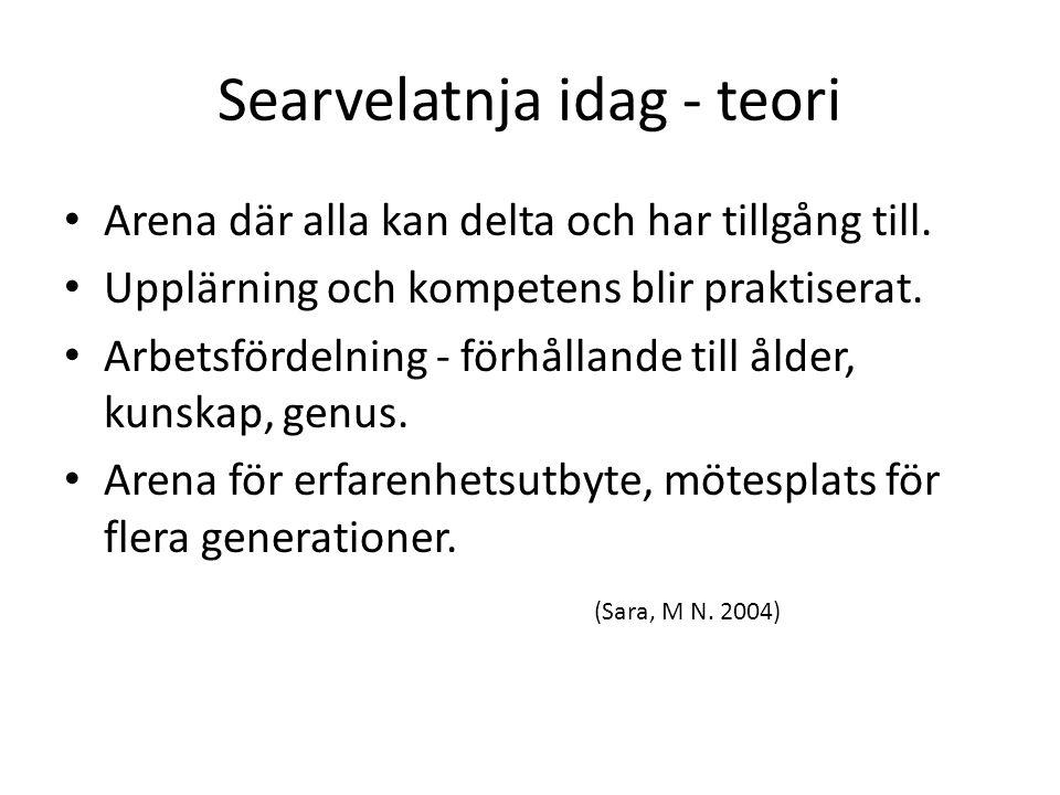 Searvelatnja idag - teori • Arena där alla kan delta och har tillgång till. • Upplärning och kompetens blir praktiserat. • Arbetsfördelning - förhålla