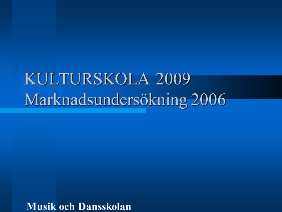 KULTURSKOLA 2009 Marknadsundersökning 2006 Musik och Dansskolan