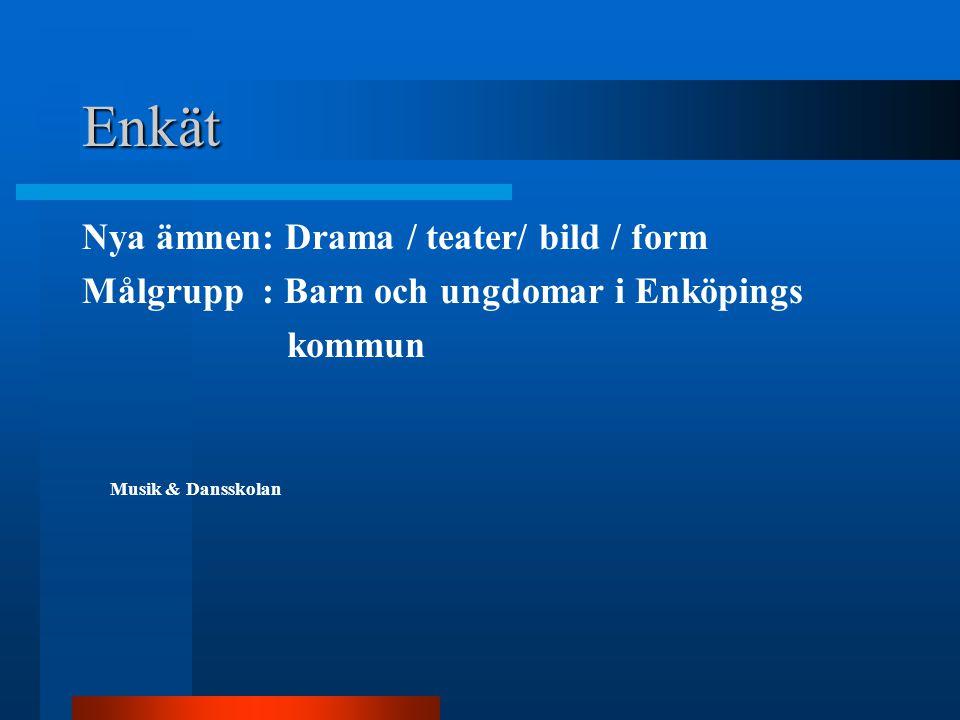 Enkät Nya ämnen: Drama / teater/ bild / form Målgrupp : Barn och ungdomar i Enköpings kommun Musik & Dansskolan