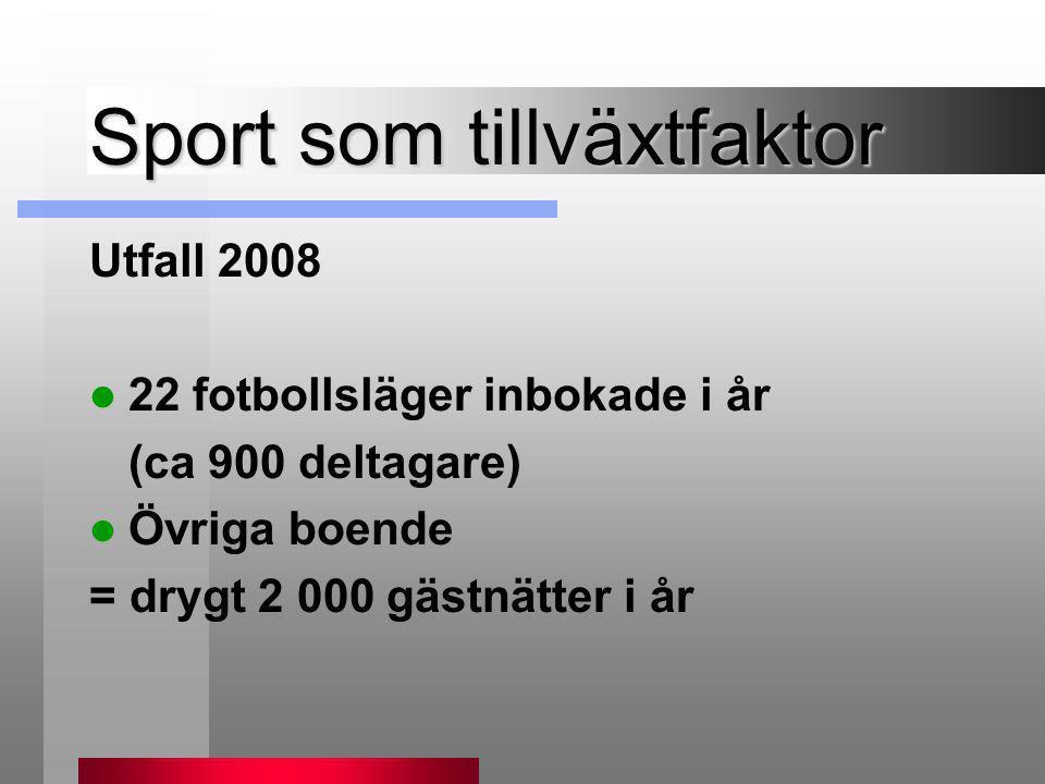 Sport som tillväxtfaktor Utfall 2008  22 fotbollsläger inbokade i år (ca 900 deltagare)  Övriga boende = drygt 2 000 gästnätter i år