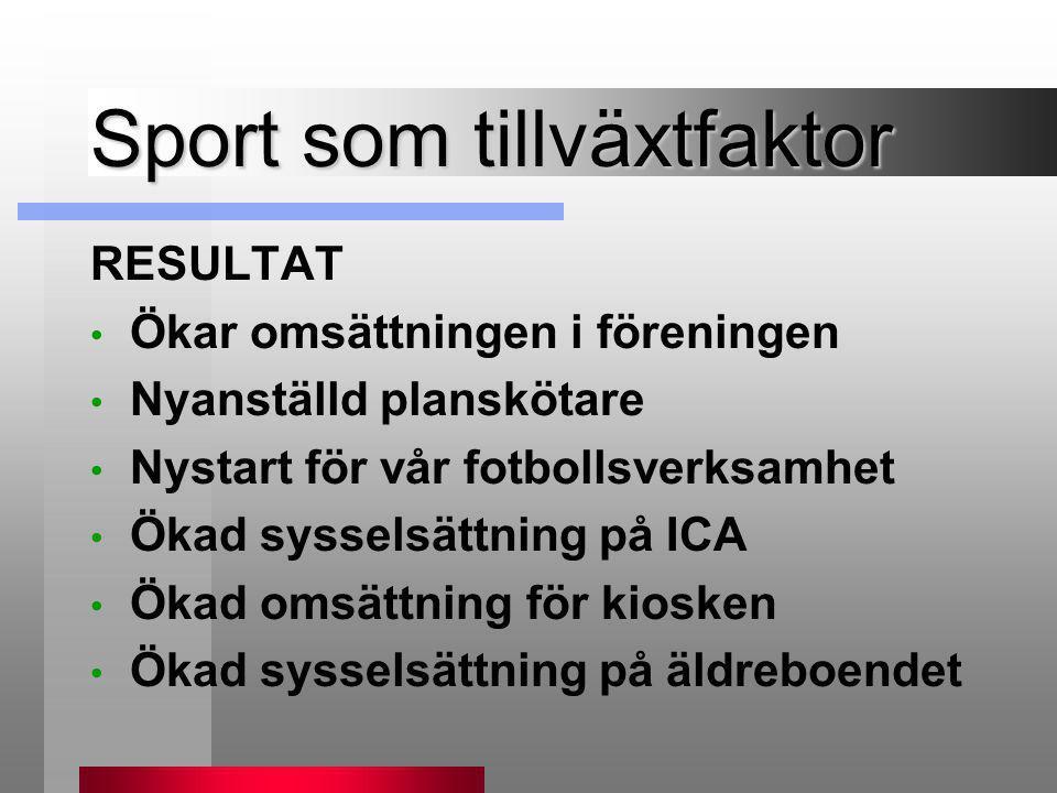 Sport som tillväxtfaktor RESULTAT • Ökar omsättningen i föreningen • Nyanställd planskötare • Nystart för vår fotbollsverksamhet • Ökad sysselsättning