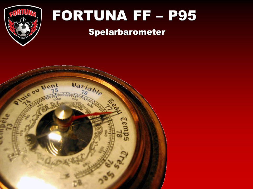 FORTUNA FF – P95 Spelarbarometer