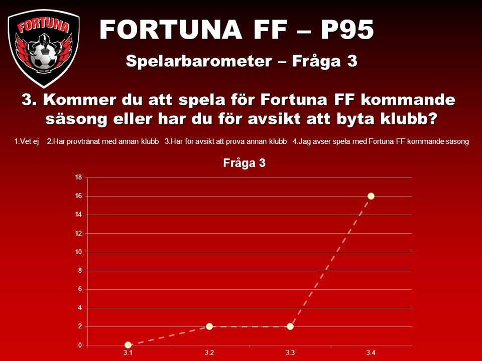 FORTUNA FF – P95 Spelarbarometer – Fråga 4 4.Vad vill du bli bättre på.