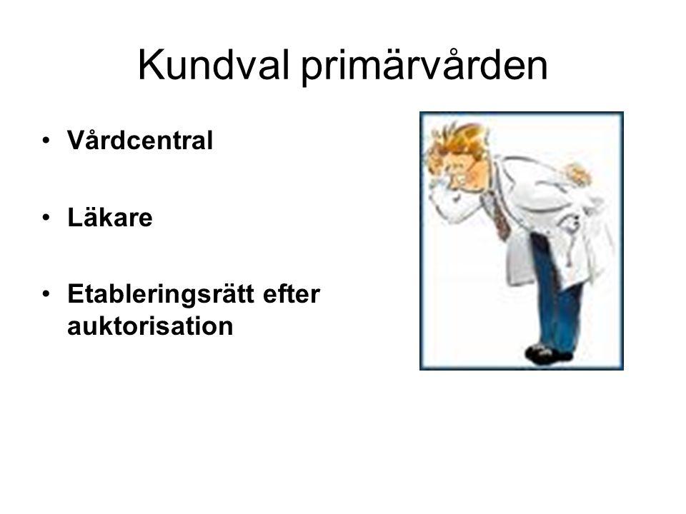 Kundval primärvården •Vårdcentral •Läkare •Etableringsrätt efter auktorisation