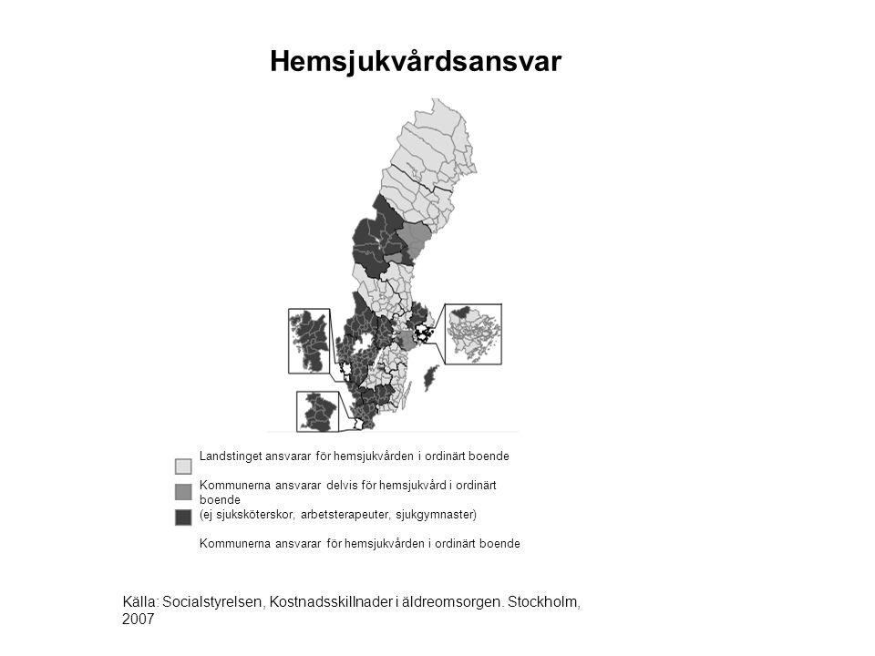 Hemsjukvårdsansvar Landstinget ansvarar för hemsjukvården i ordinärt boende Kommunerna ansvarar delvis för hemsjukvård i ordinärt boende (ej sjuksköte