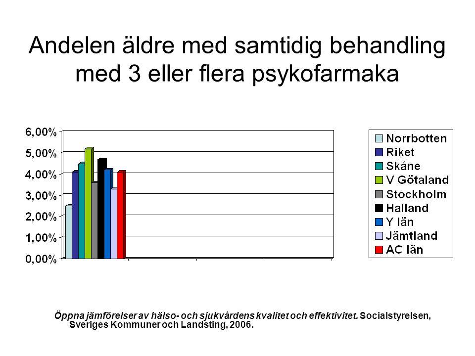 Andelen äldre med samtidig behandling med 3 eller flera psykofarmaka Öppna jämförelser av hälso- och sjukvårdens kvalitet och effektivitet. Socialstyr